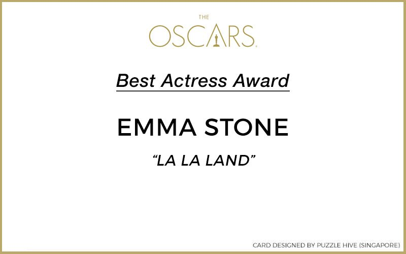 Oscars Best Actress Award