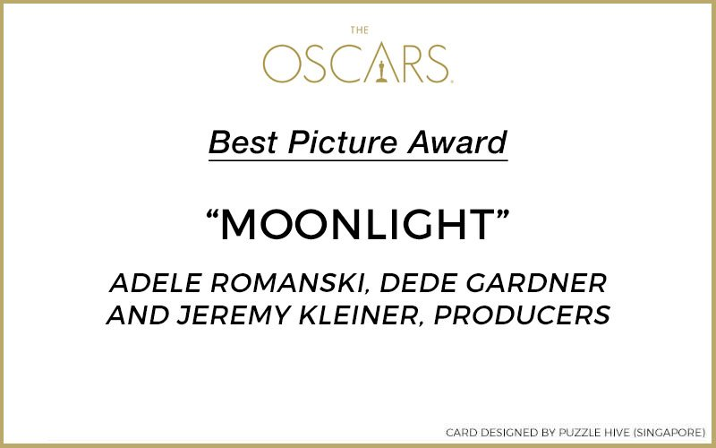 Oscars Best Picture Award